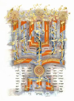 The Legacy of Judaism